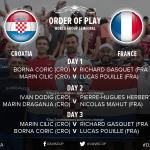Coupe Davis: tirage au sort