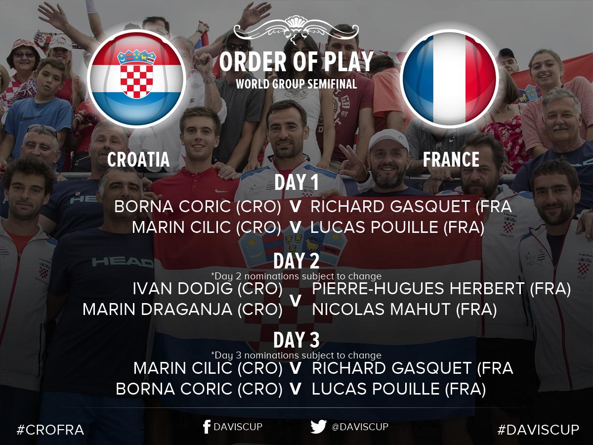 Le programme France - Croatie/©DavisCup