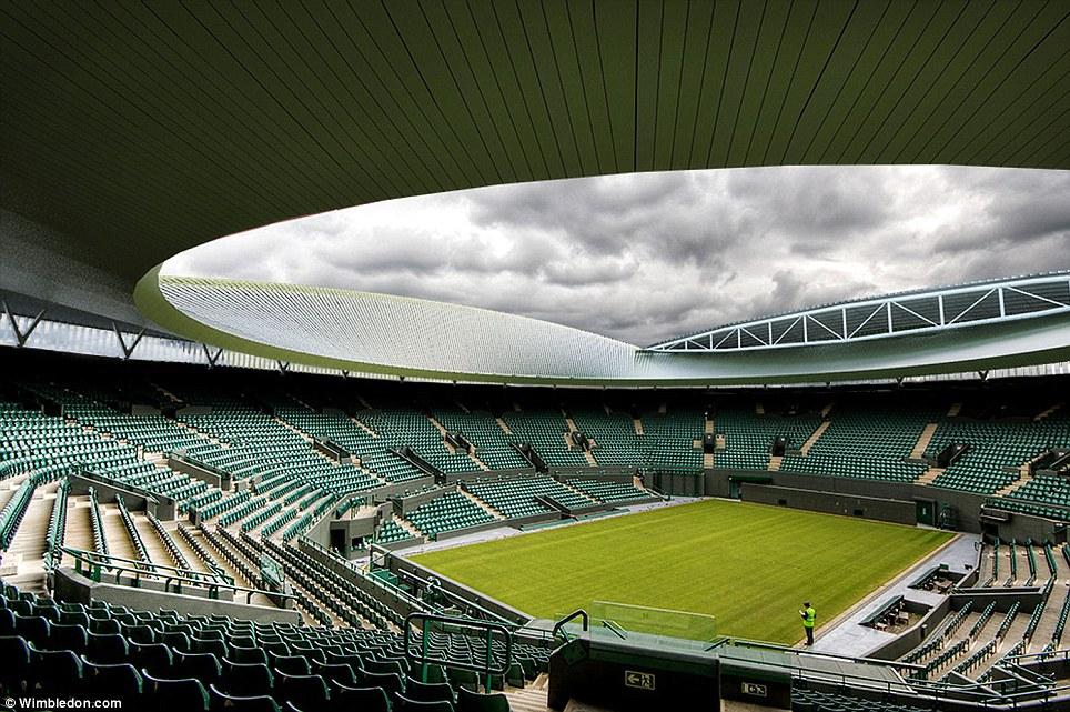 Wimbledon horizon 2020